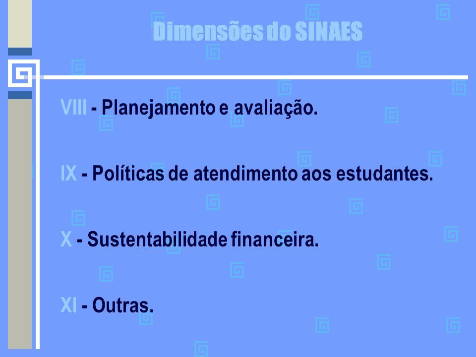 Dimensões do SINAES VIII - Planejamento e avaliação.