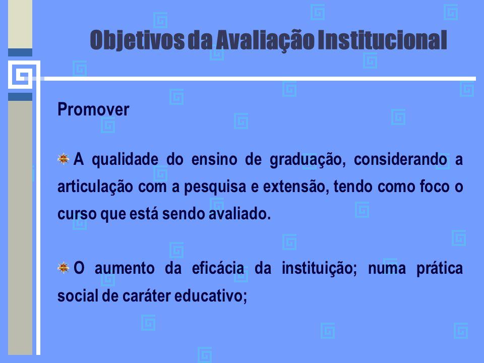 Objetivos da Avaliação Institucional