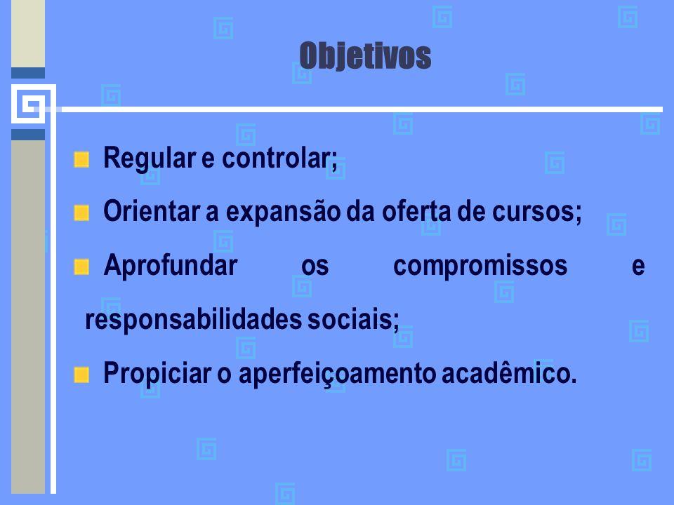 Objetivos Regular e controlar;