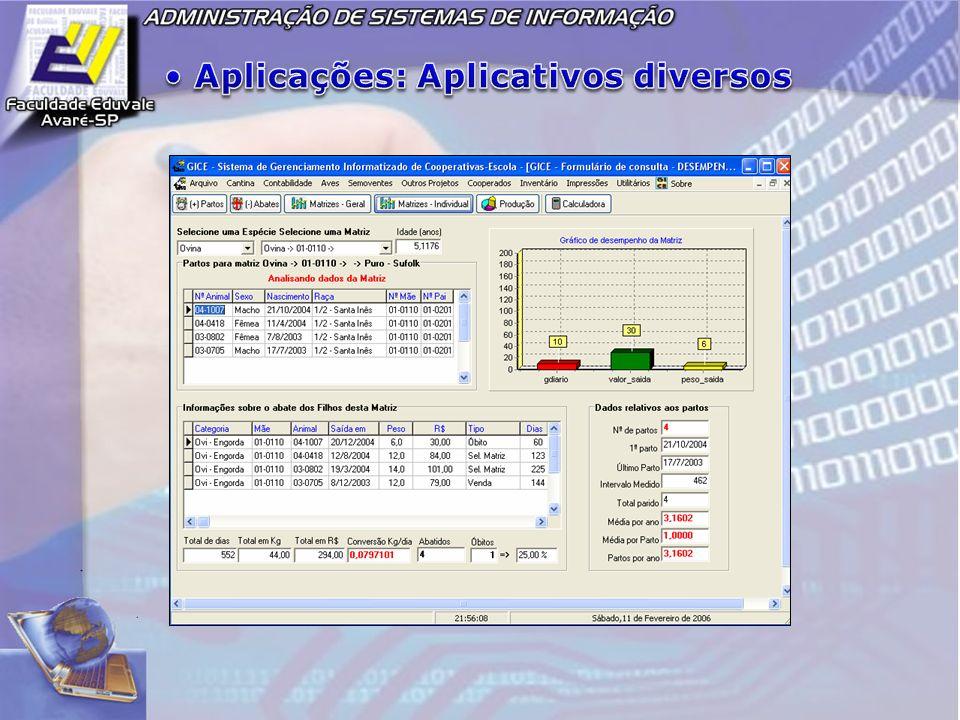 Aplicações: Aplicativos diversos