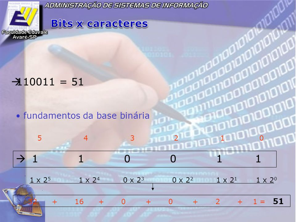 110011 = 51 1 1 0 0 1 1 Bits x caracteres fundamentos da base binária
