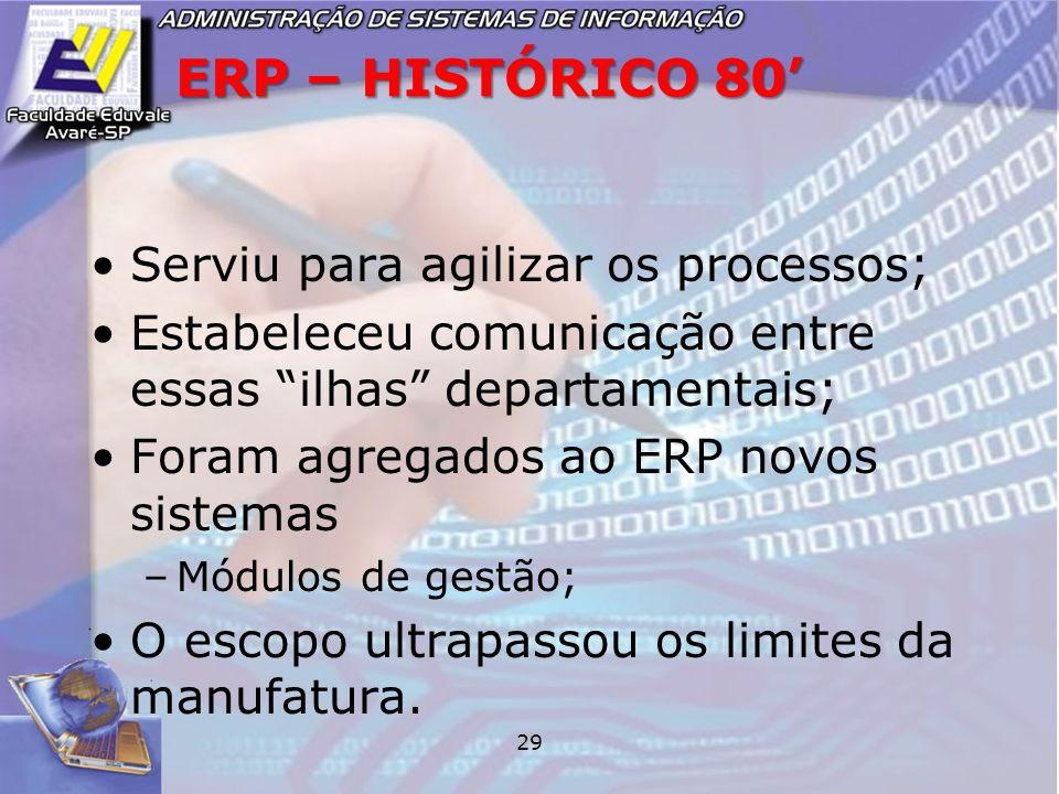 ERP – HISTÓRICO 80' Serviu para agilizar os processos;