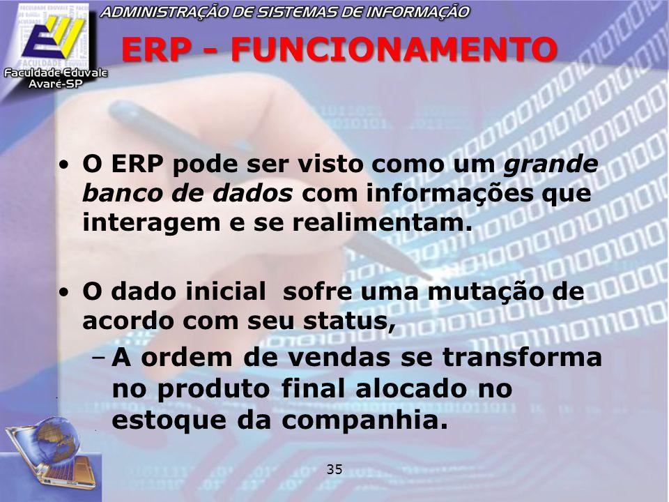 ERP - FUNCIONAMENTO O ERP pode ser visto como um grande banco de dados com informações que interagem e se realimentam.