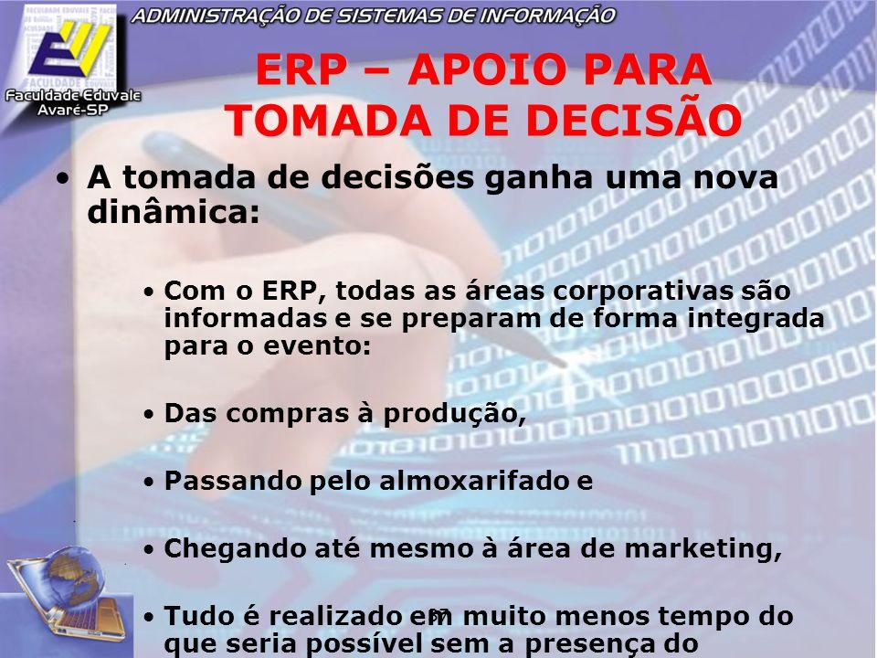 ERP – APOIO PARA TOMADA DE DECISÃO