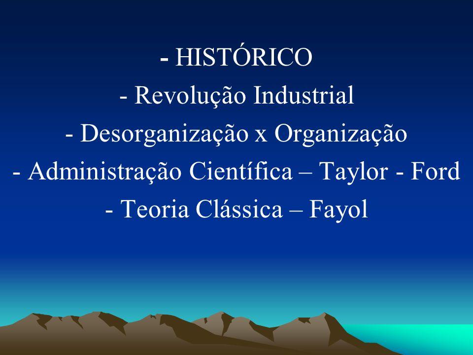 - Revolução Industrial - Desorganização x Organização