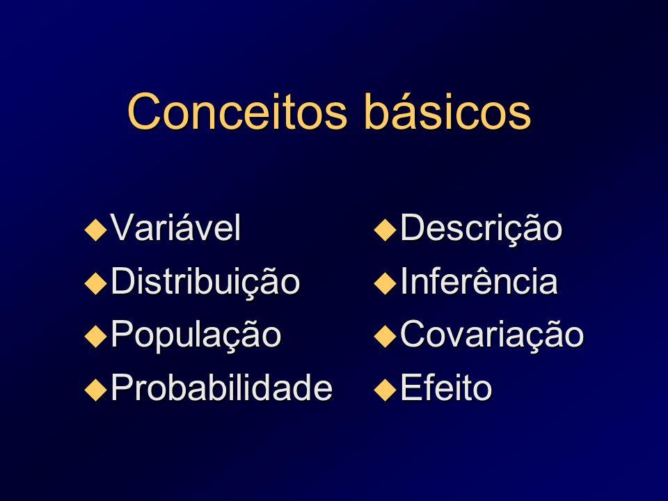Conceitos básicos Variável Distribuição População Probabilidade