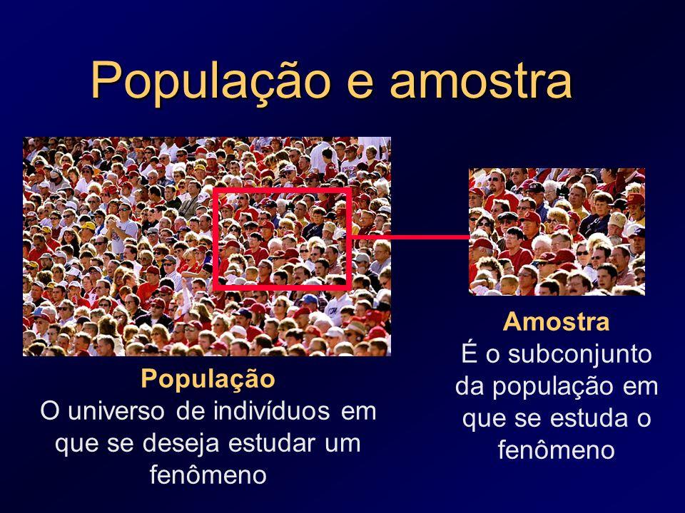 Amostra É o subconjunto da população em que se estuda o fenômeno