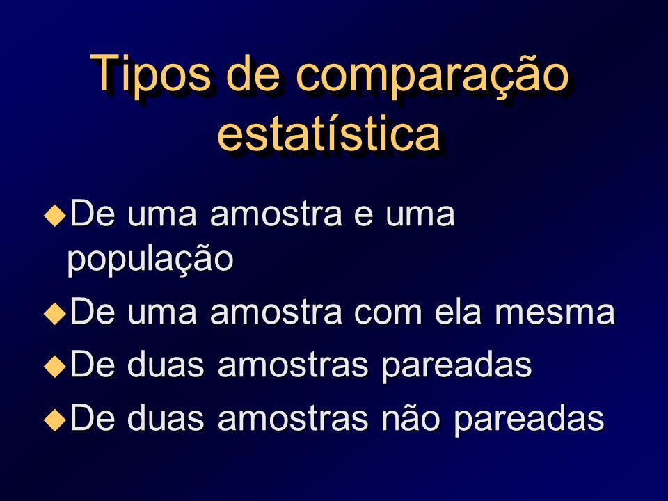 Tipos de comparação estatística