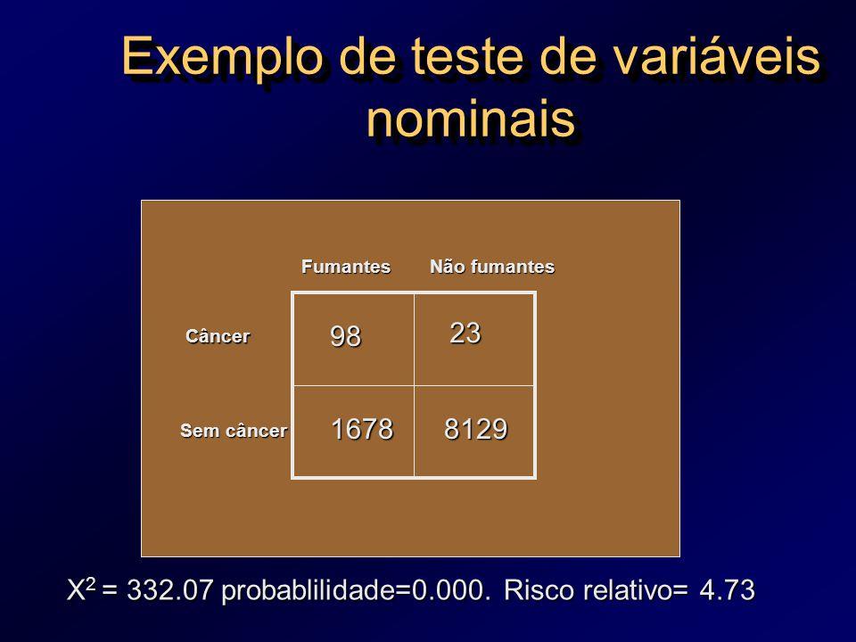 Exemplo de teste de variáveis nominais