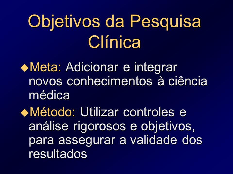 Objetivos da Pesquisa Clínica