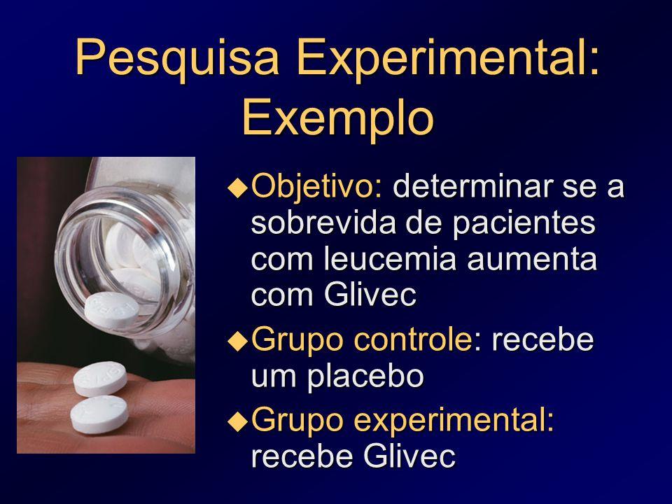 Pesquisa Experimental: Exemplo