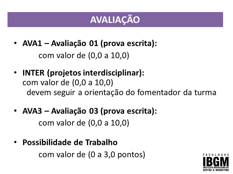 AVALIAÇÃO AVA1 – Avaliação 01 (prova escrita):