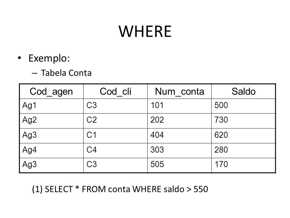 WHERE Exemplo: Tabela Conta