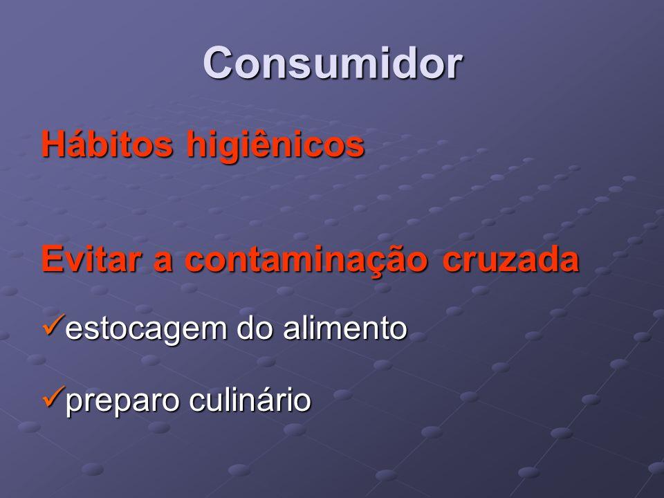 Consumidor Hábitos higiênicos Evitar a contaminação cruzada