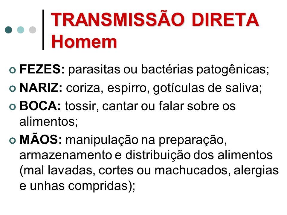 TRANSMISSÃO DIRETA Homem