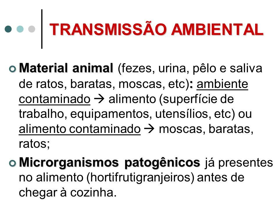 TRANSMISSÃO AMBIENTAL