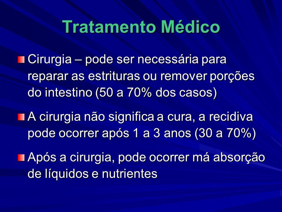 Tratamento MédicoCirurgia – pode ser necessária para reparar as estrituras ou remover porções do intestino (50 a 70% dos casos)