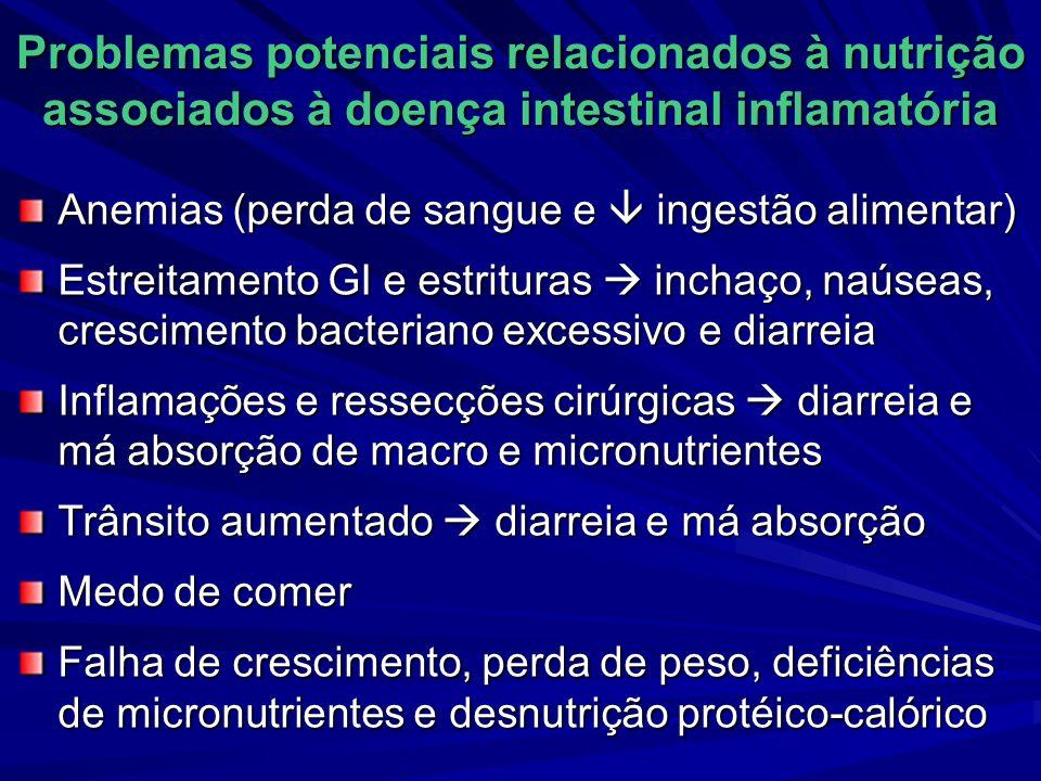 Problemas potenciais relacionados à nutrição associados à doença intestinal inflamatória