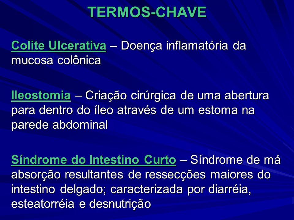 TERMOS-CHAVEColite Ulcerativa – Doença inflamatória da mucosa colônica.