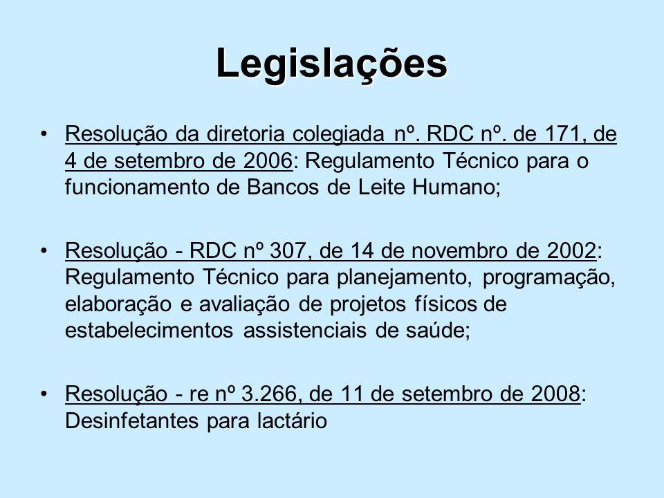 Legislações