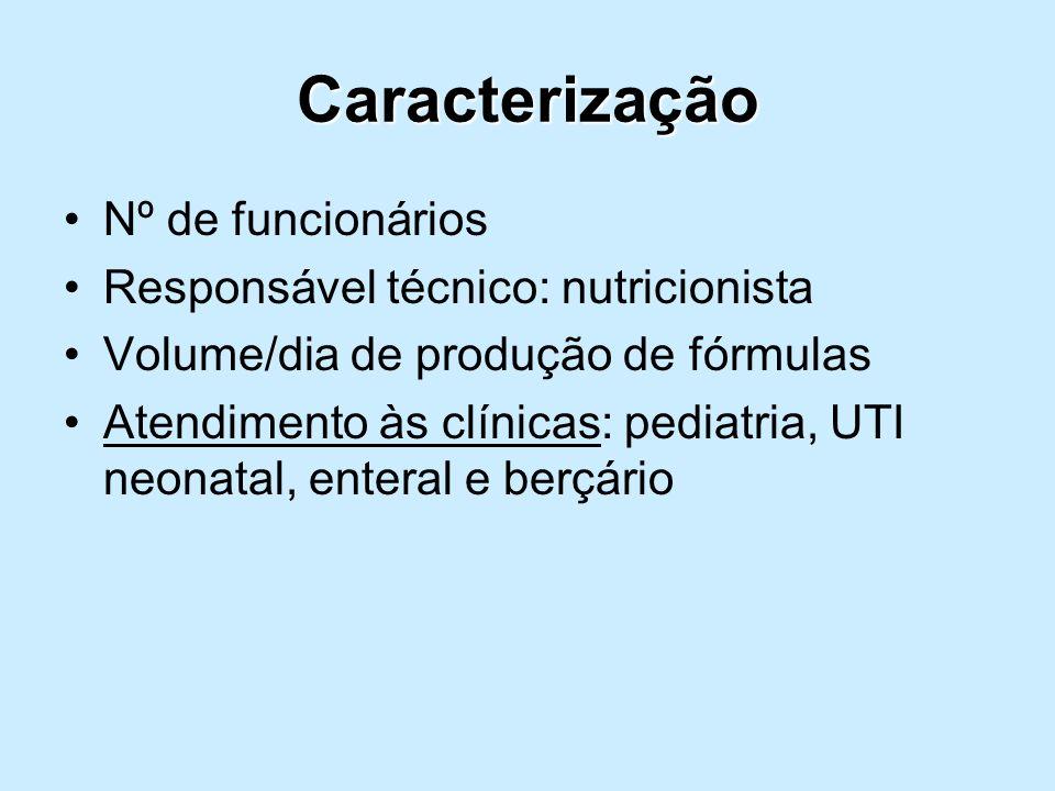 Caracterização Nº de funcionários Responsável técnico: nutricionista