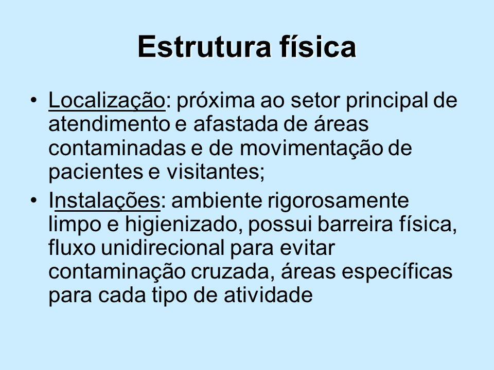 Estrutura física Localização: próxima ao setor principal de atendimento e afastada de áreas contaminadas e de movimentação de pacientes e visitantes;