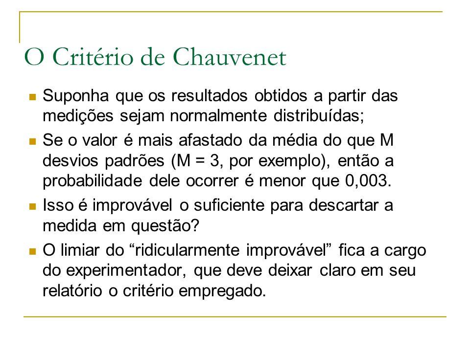 O Critério de Chauvenet