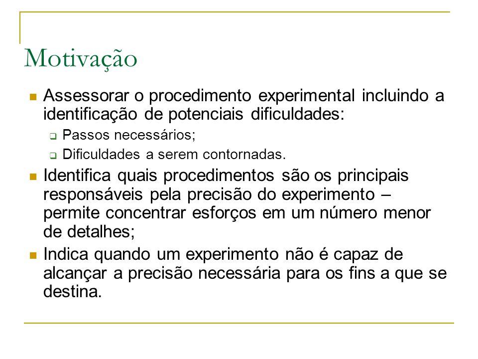 Motivação Assessorar o procedimento experimental incluindo a identificação de potenciais dificuldades: