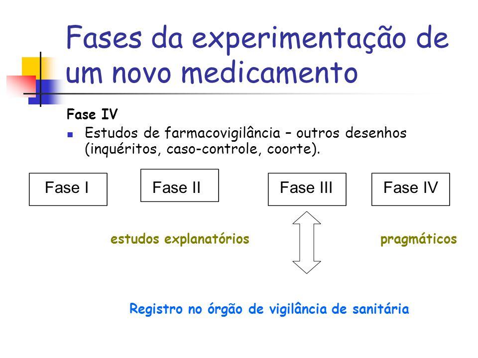 Fases da experimentação de um novo medicamento