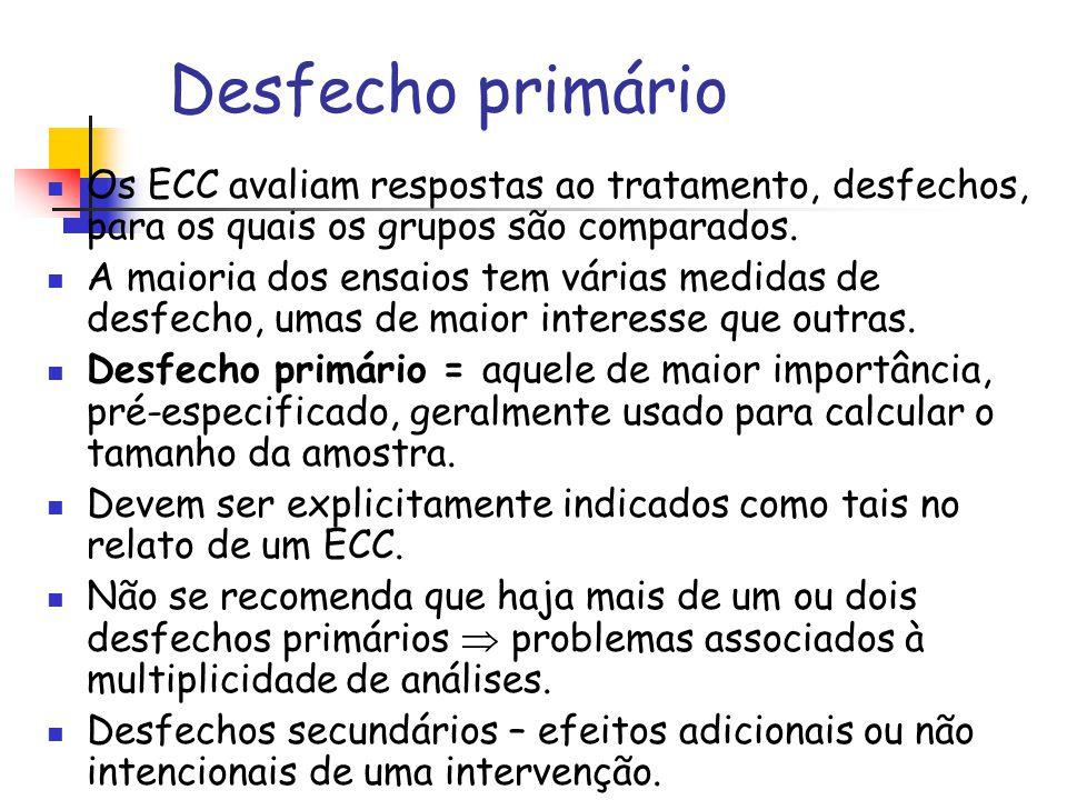 Desfecho primário Os ECC avaliam respostas ao tratamento, desfechos, para os quais os grupos são comparados.
