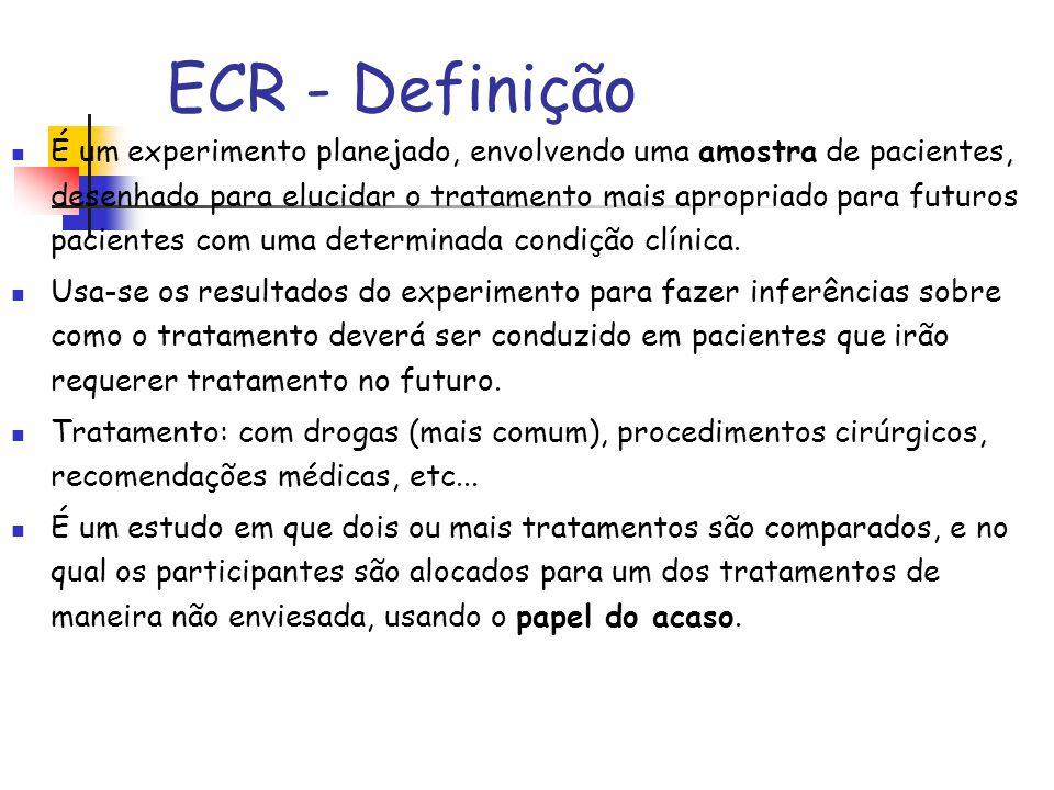 ECR - Definição