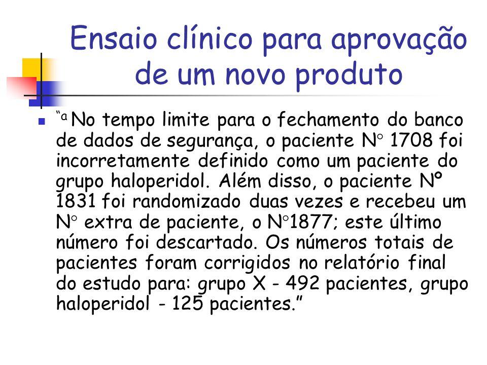Ensaio clínico para aprovação de um novo produto