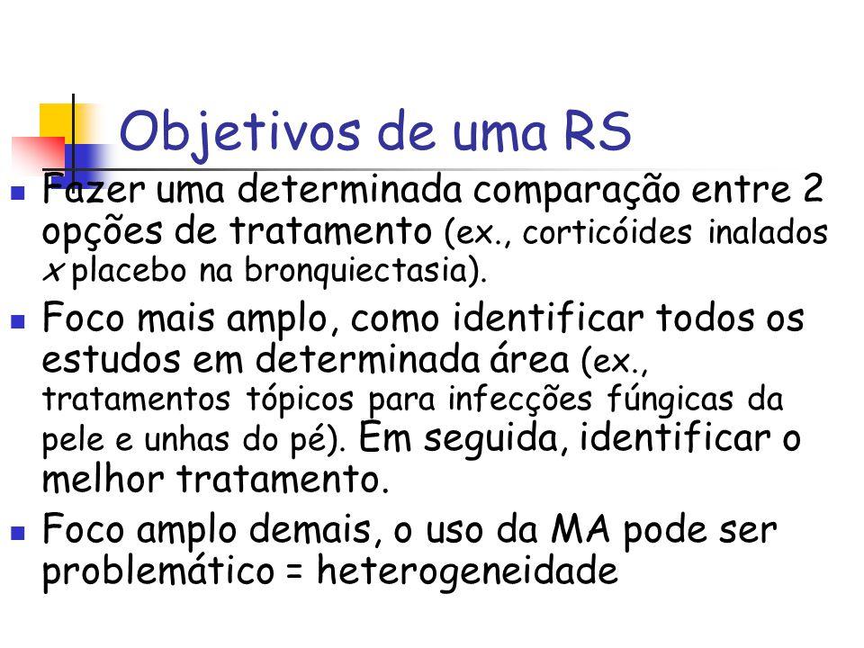 Objetivos de uma RS Fazer uma determinada comparação entre 2 opções de tratamento (ex., corticóides inalados x placebo na bronquiectasia).