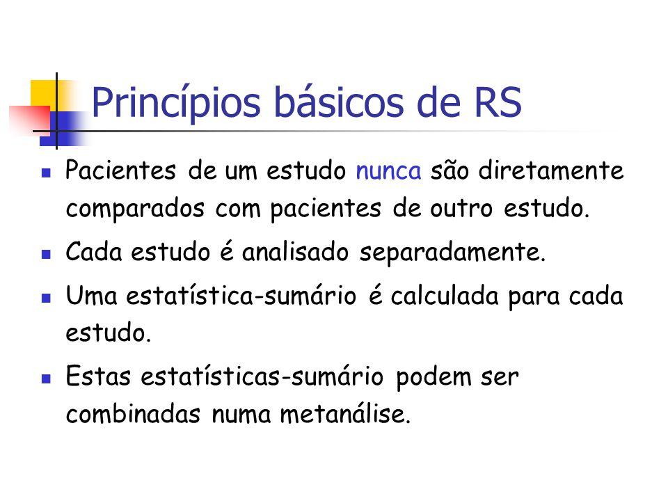 Princípios básicos de RS