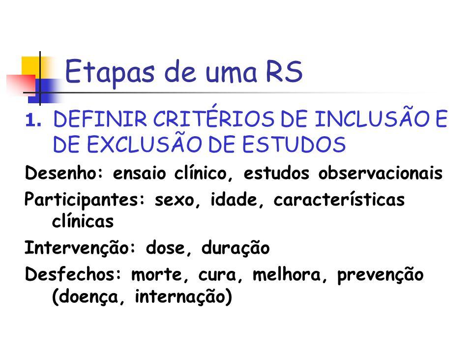 Etapas de uma RS 1. DEFINIR CRITÉRIOS DE INCLUSÃO E DE EXCLUSÃO DE ESTUDOS. Desenho: ensaio clínico, estudos observacionais.