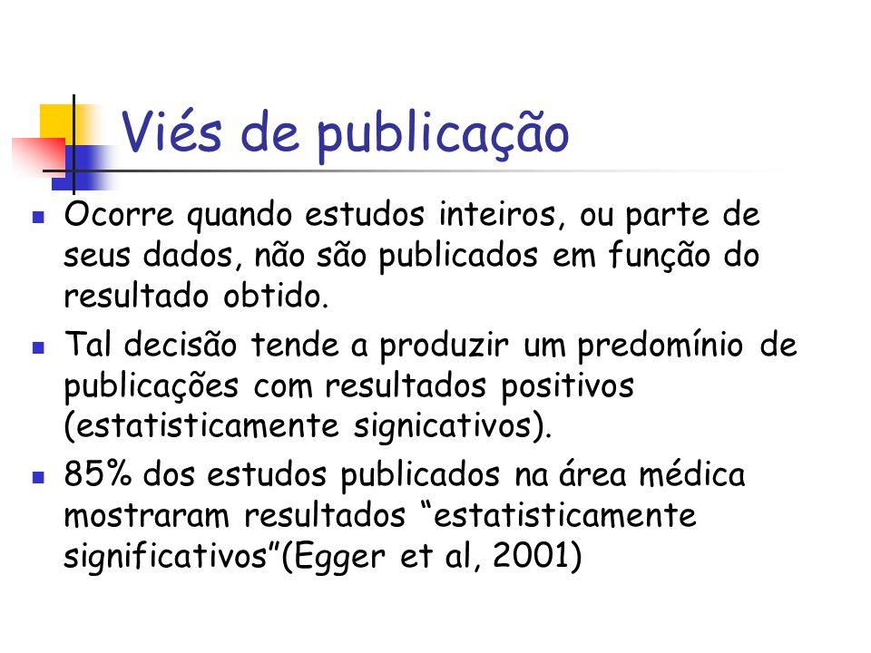 Viés de publicação Ocorre quando estudos inteiros, ou parte de seus dados, não são publicados em função do resultado obtido.