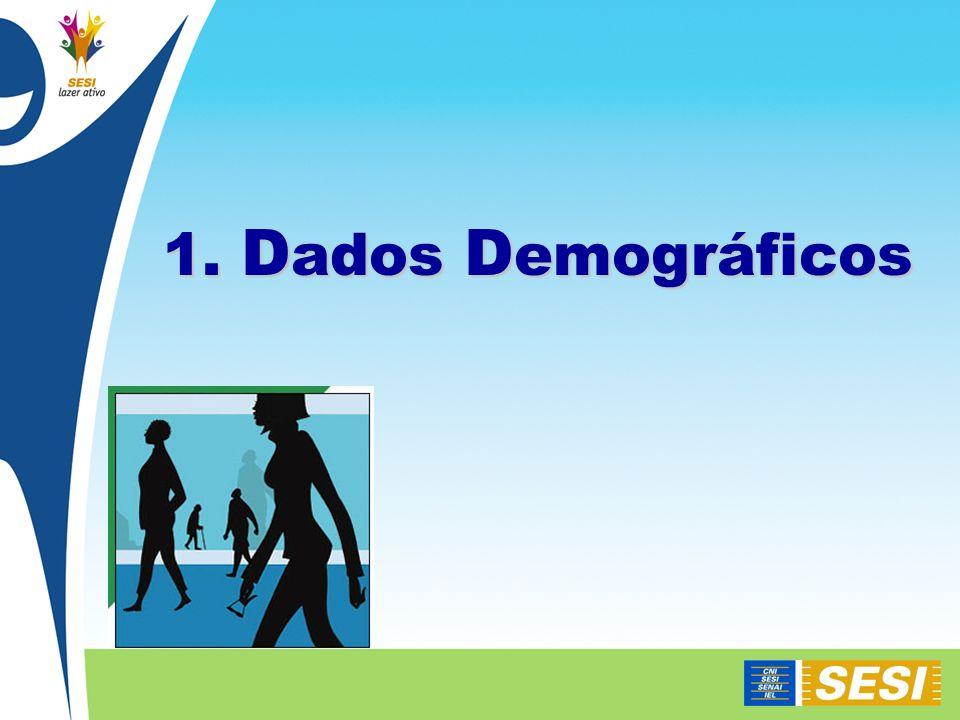 1. Dados Demográficos