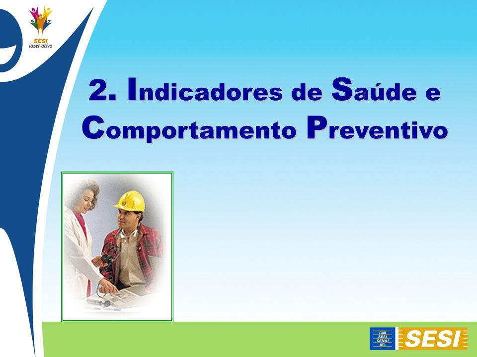 2. Indicadores de Saúde e Comportamento Preventivo
