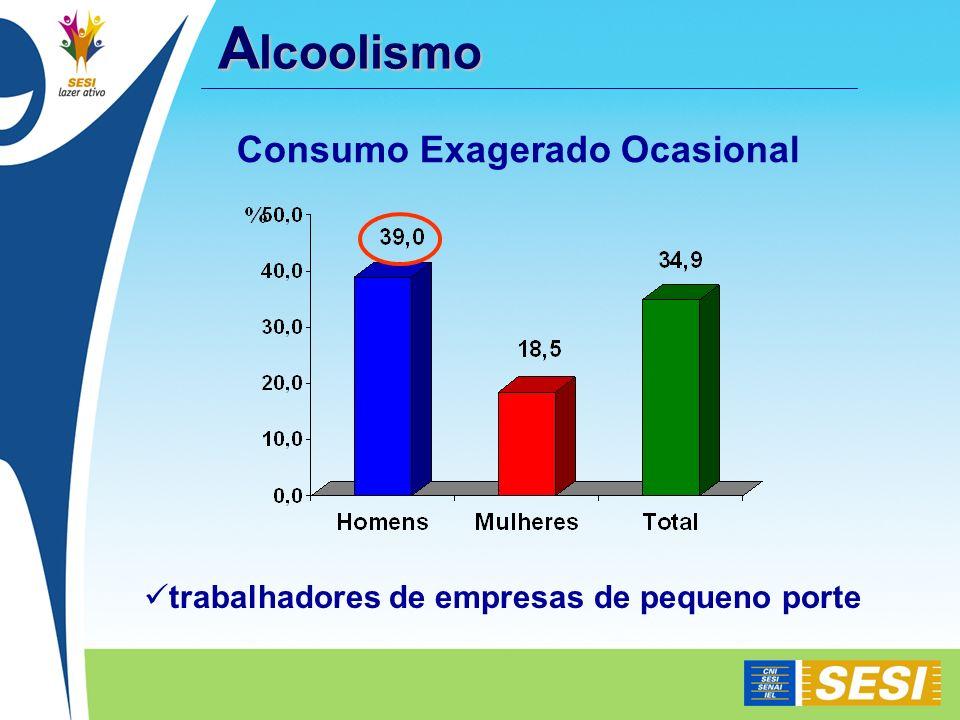 Consumo Exagerado Ocasional