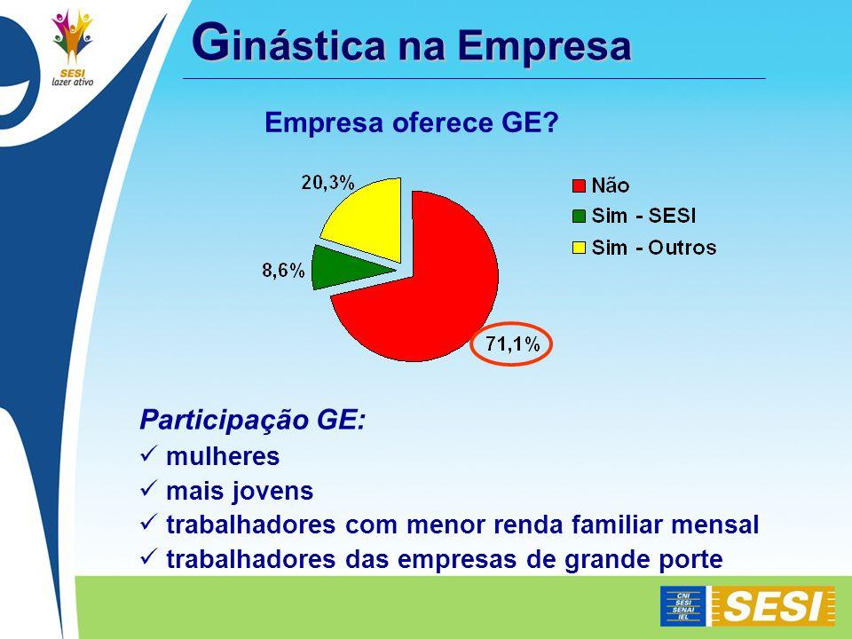Ginástica na Empresa Empresa oferece GE Participação GE: mulheres