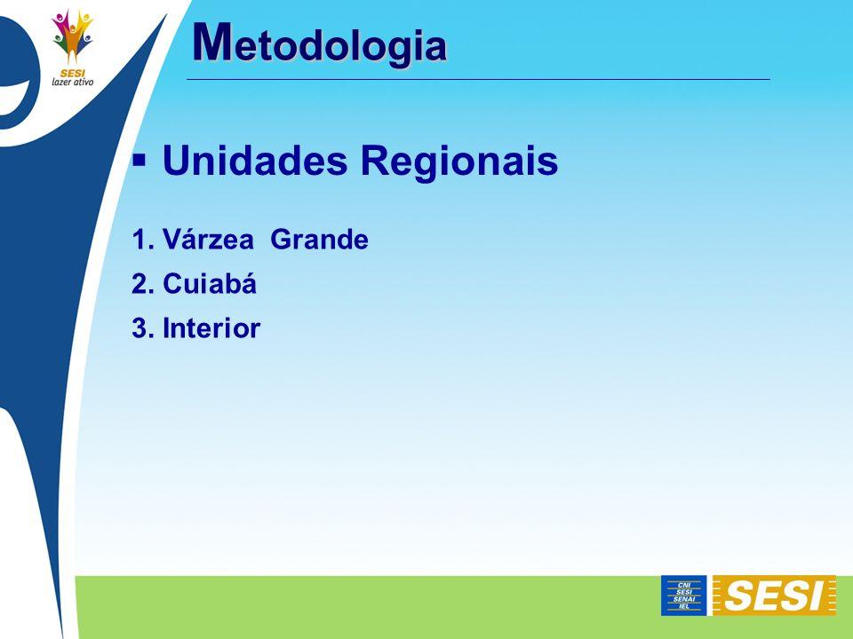 Metodologia Unidades Regionais 1. Várzea Grande 2. Cuiabá 3. Interior