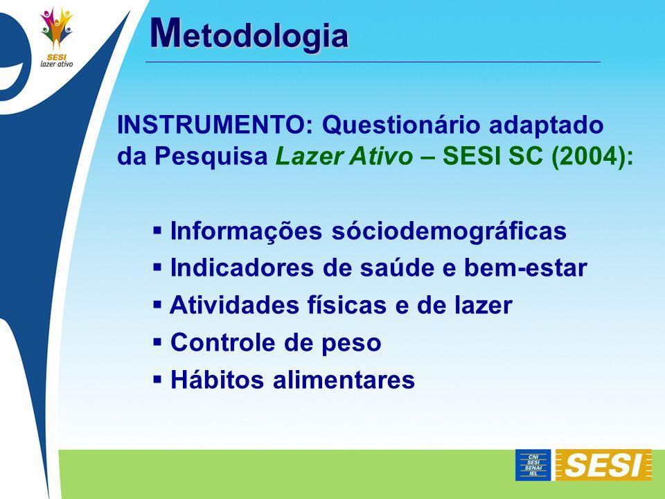 Metodologia INSTRUMENTO: Questionário adaptado da Pesquisa Lazer Ativo – SESI SC (2004): Informações sóciodemográficas.