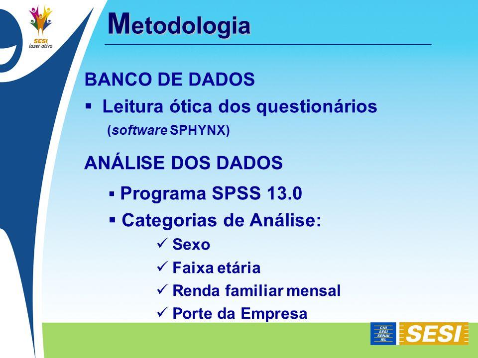 Metodologia BANCO DE DADOS Leitura ótica dos questionários