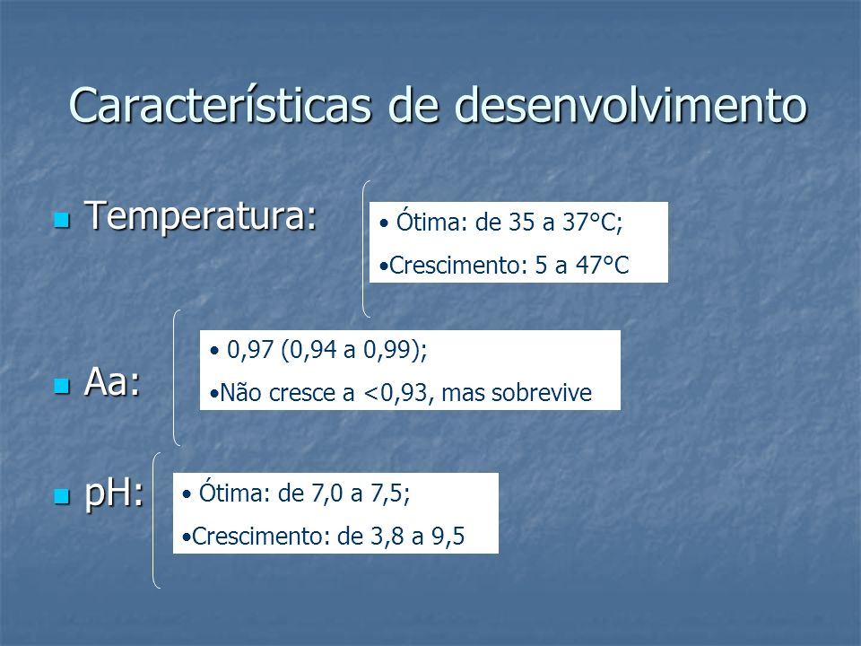 Características de desenvolvimento