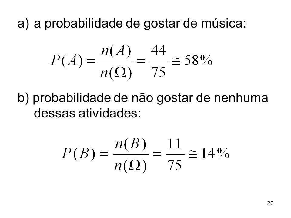 a probabilidade de gostar de música: