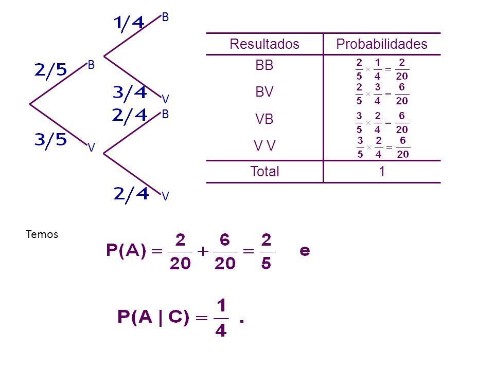 B V 1 Total V V VB BV BB Probabilidades Resultados Temos