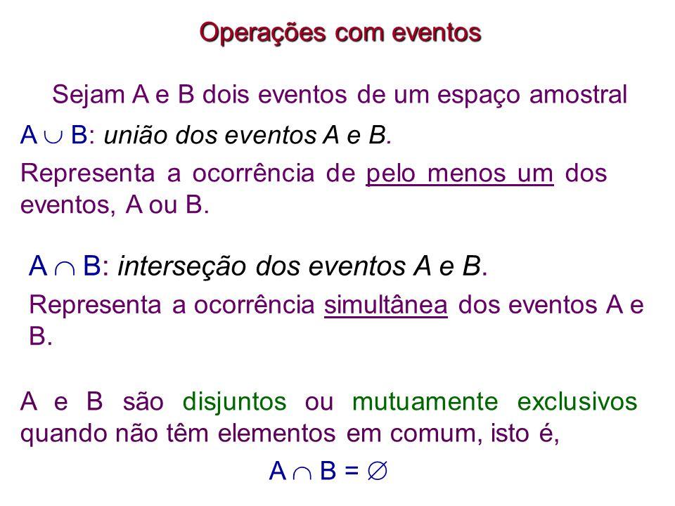 Operações com eventos Sejam A e B dois eventos de um espaço amostral