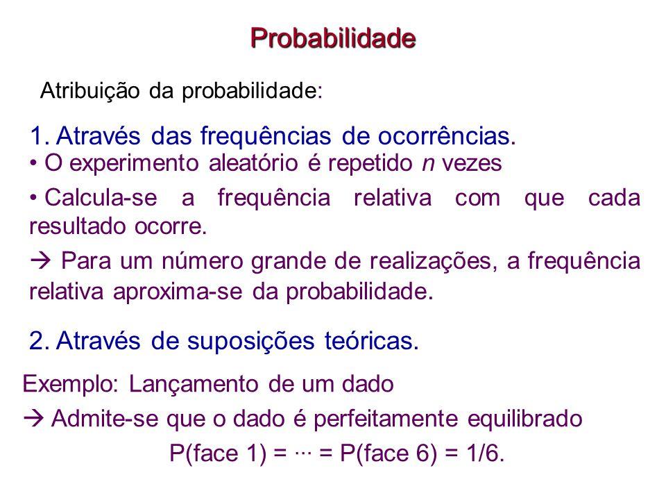 Probabilidade Atribuição da probabilidade: