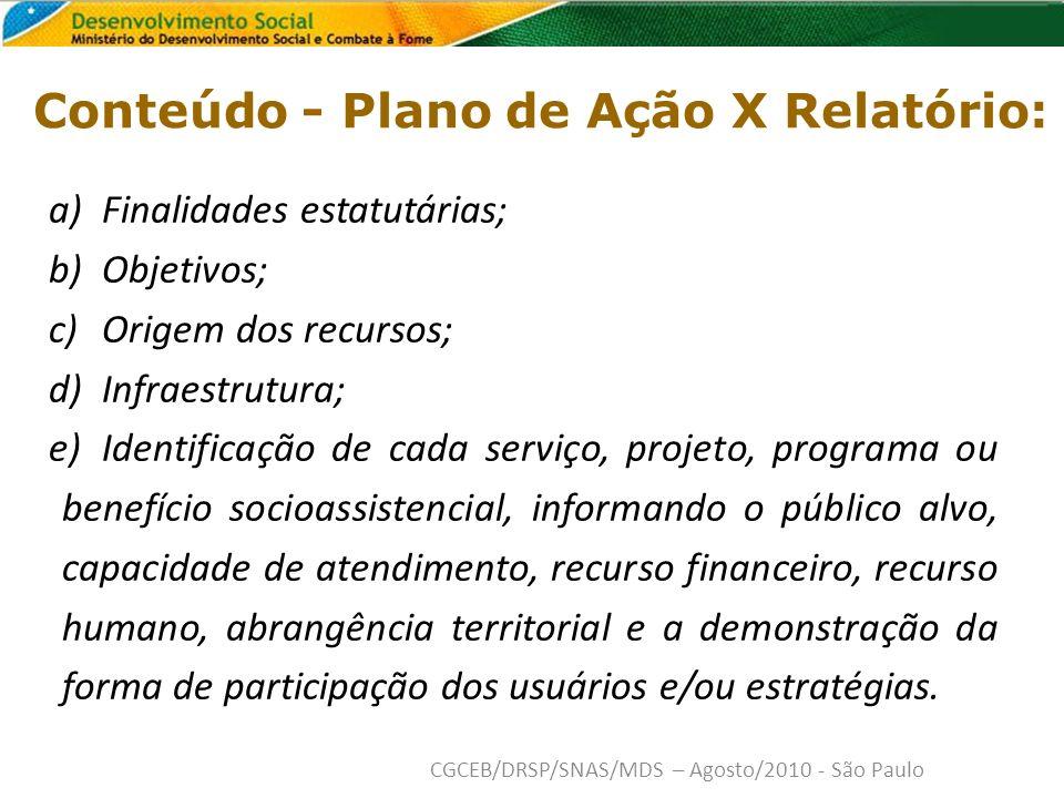 Conteúdo - Plano de Ação X Relatório: