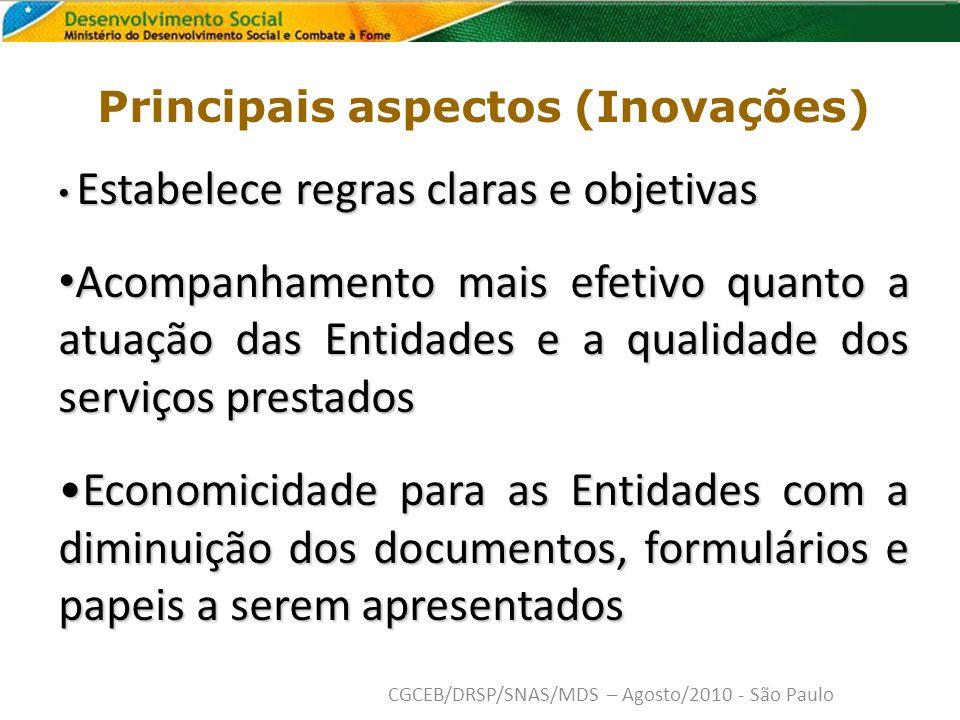Principais aspectos (Inovações)